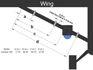 Installation Points And Measurements